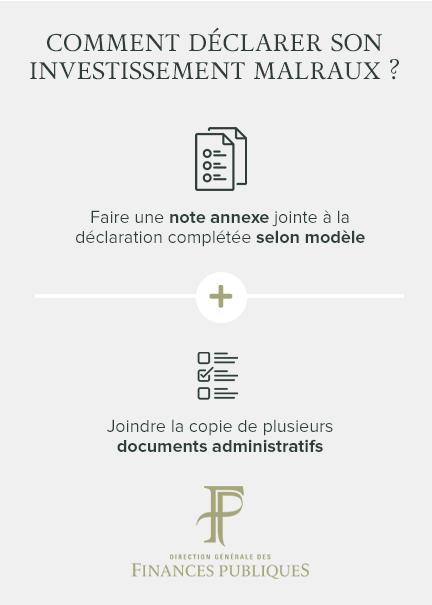 Infographie déclaration loi Malraux